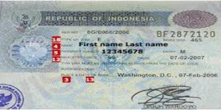 Wisman Meningkat, Pengaruh Bebas Visa